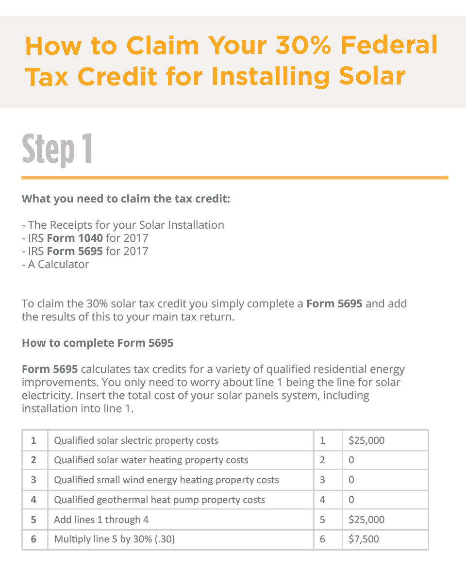 How to Claim Your 30% Federal Tax Credit for Installing Solar ...